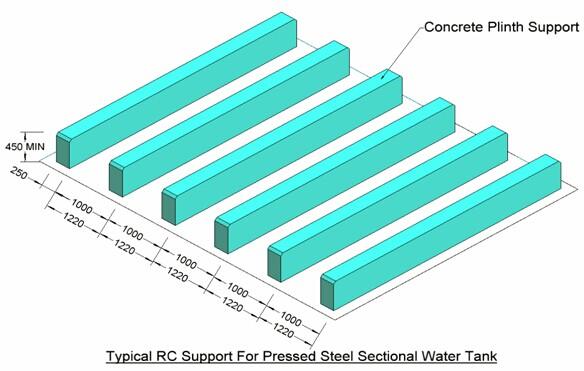 bo璃钢水xiang基础图
