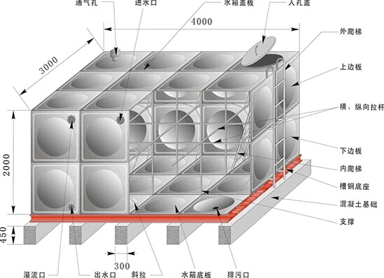bo璃钢水xiang排水口gao度